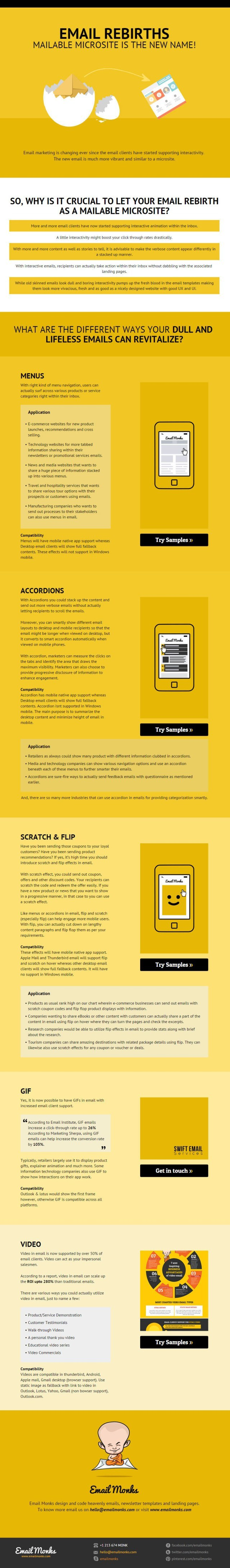 5 Interactive Email Design Elements That Increase Click Through Rates Marketing Technology Email Design Infographic Marketing Marketing Technology