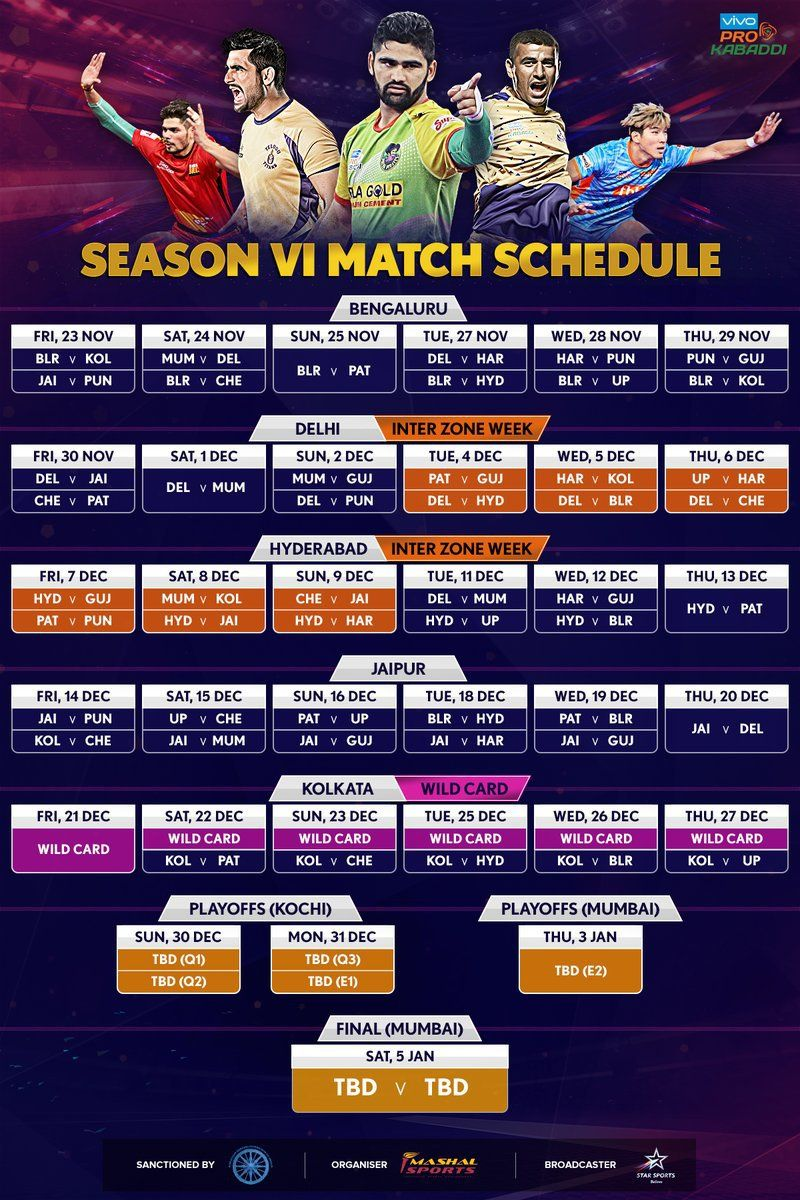 Pro Kabaddi 2018 Schedule Live Streaming Sony Tv Streaming