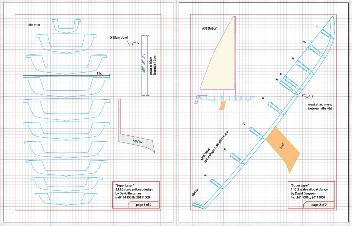 plans for a RC Laser sailboat - Google Search | RC Sailboats | Laser sailboat, Sailboat plans ...