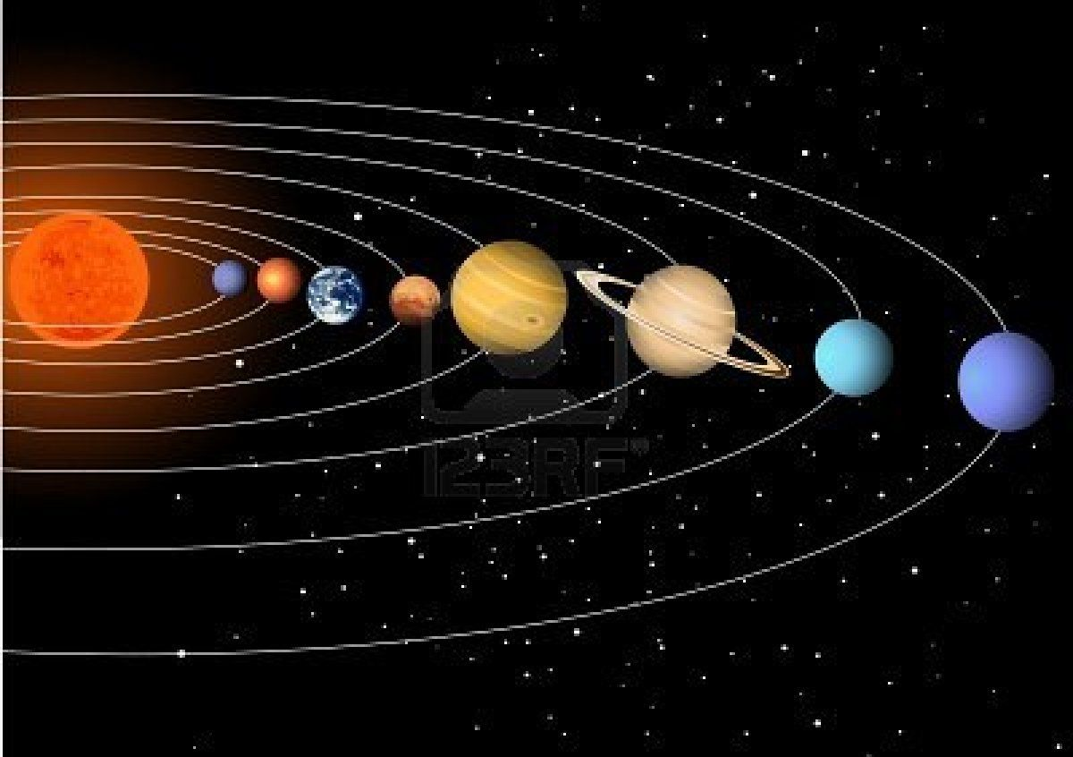 Solar System Sistema Solar Solar System Solar System Song
