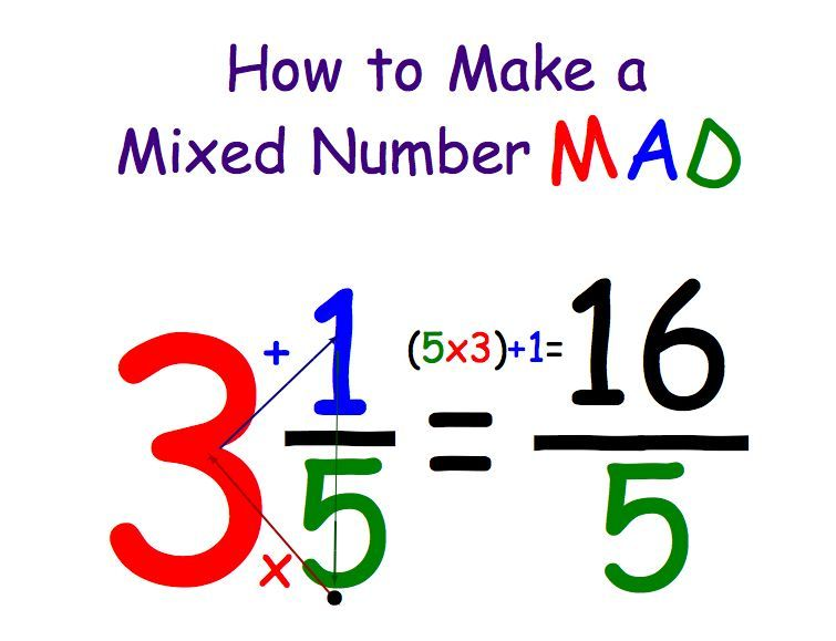 Changing a Mixed Number to an Improper Fraction | 5th Math Mania ...