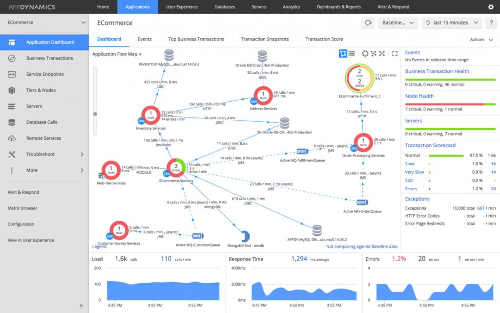 시스코(Cisco), 앱 성능 분석 기업 '앱다이나믹스(AppDynamics)' 인수 앱