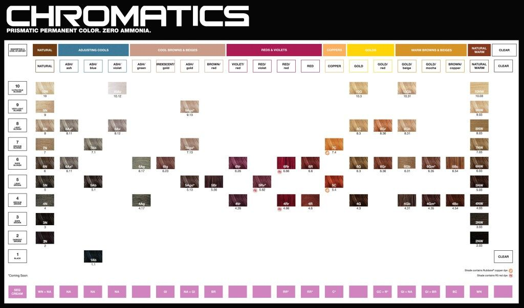 chromaticscolorchart13269141024x603.jpg (1024×603