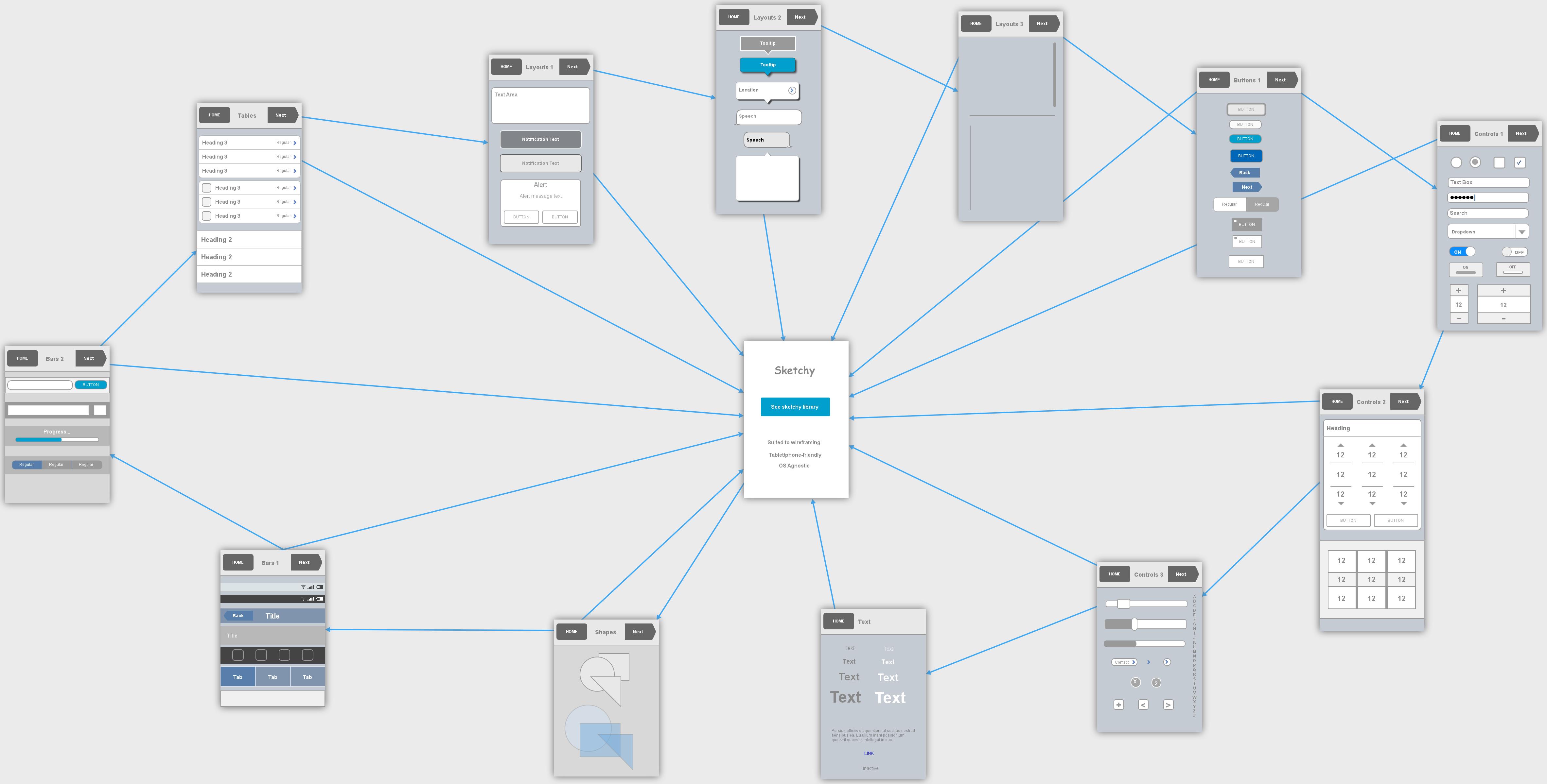 wireframe - Cerca con Google