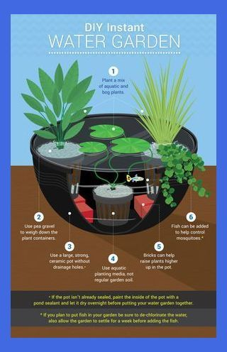 Water Features For Small Gardens How To Add Beauty 640 x 480