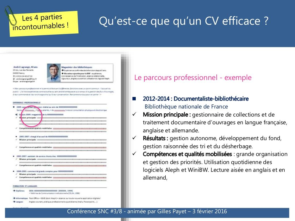 Le Parcours Professionnel Exemple 2012 2014 Documentaliste Bibliothecaire Bibliotheque Nationale De France Mission Job