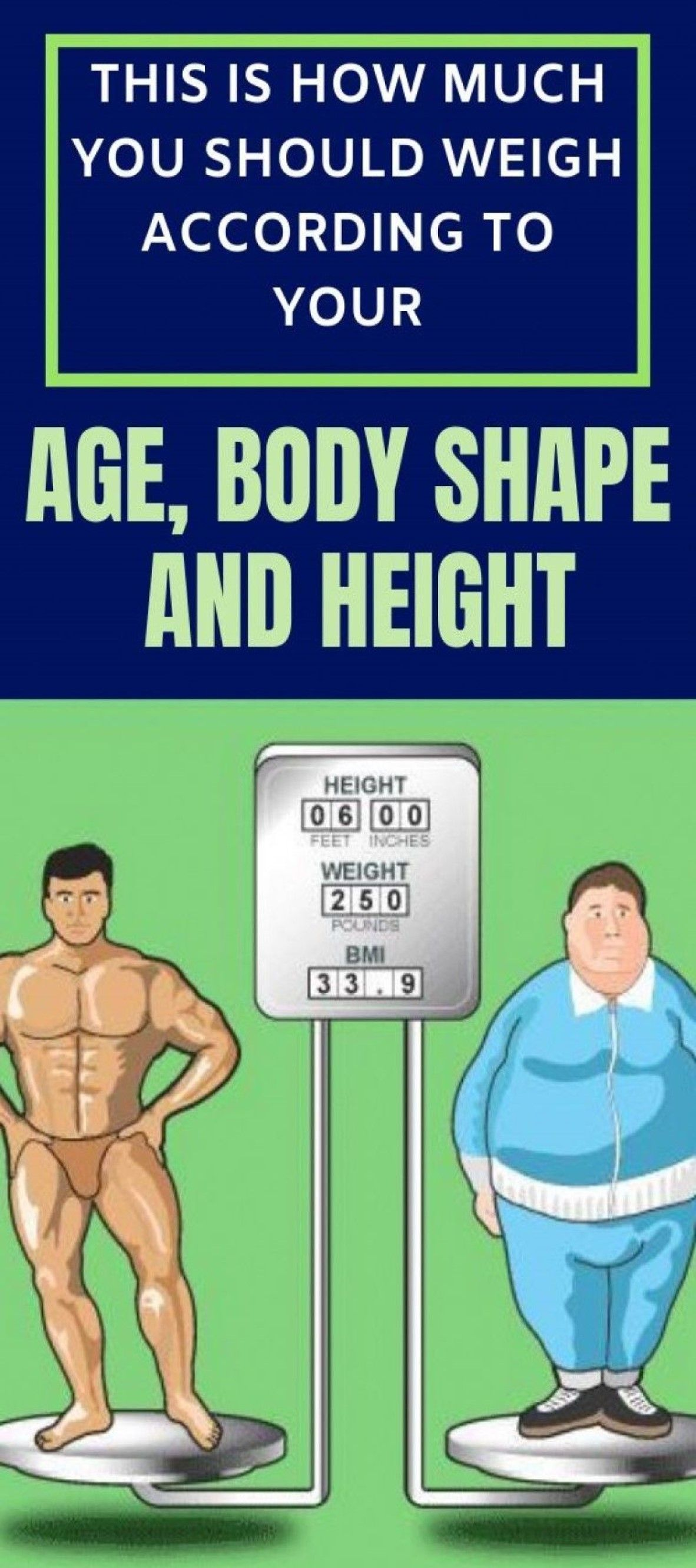 #official #chart #table #ideal #weight #women #health #fitness