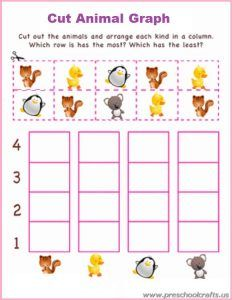 Free Printable Colored Graph Worksheets - Preschool and Kindergarten ...