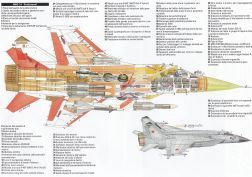 Mig 31 Fighter Jet Military Airplane Plane Russian Mig 4 Wallpaper