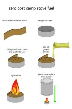 DIY Camp Stove Heat Source From Tuna Can Cardboard Oil I Made