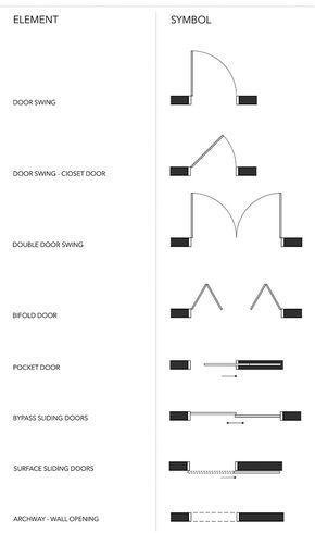 Door Window Floor Plan Symbols Interior Architecture Design