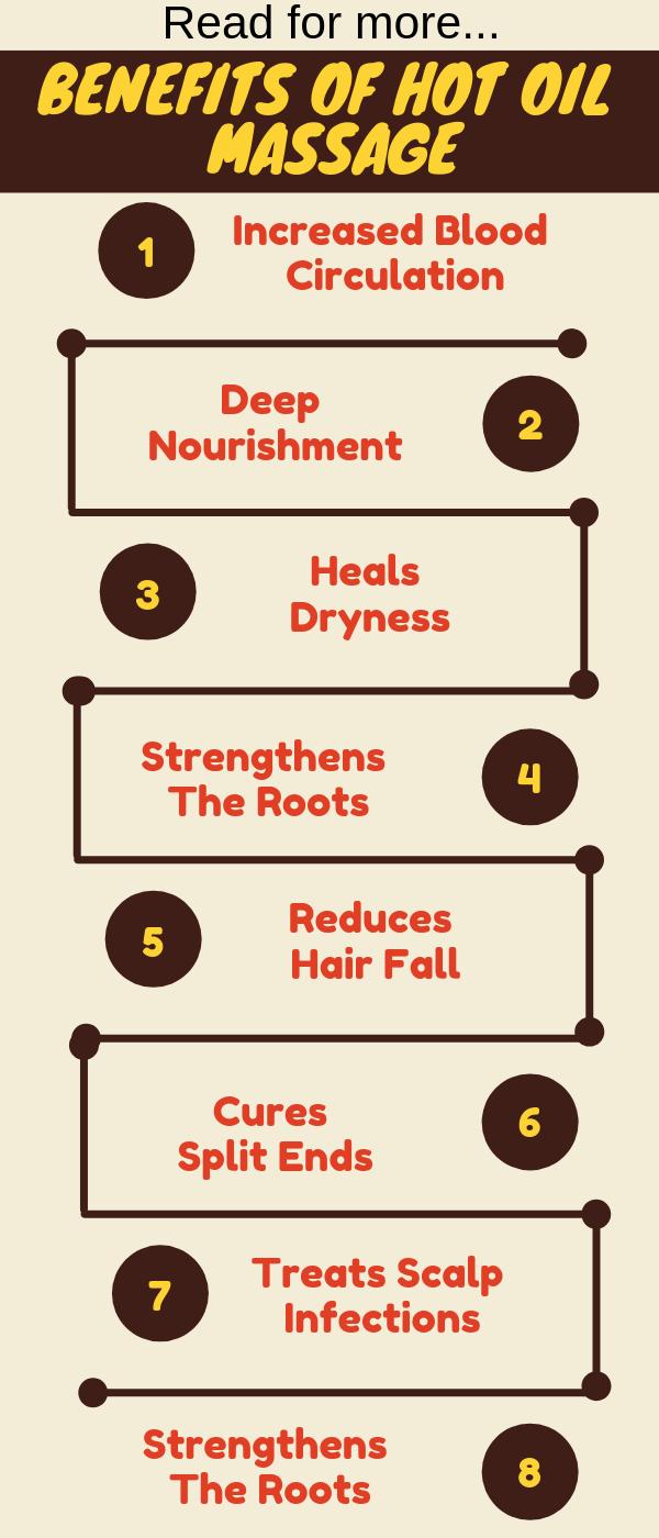 Benefits Of Hot Oil Massage Hair Haircare Diyhair Headmassage Oilmassage Diyhaircare Hairoil Hot Oil Treatment Hot Oil Diy Hair Care