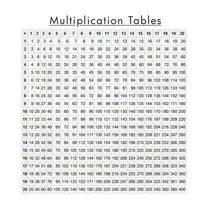 Multiplication table also charts from printable chart rh pinterest