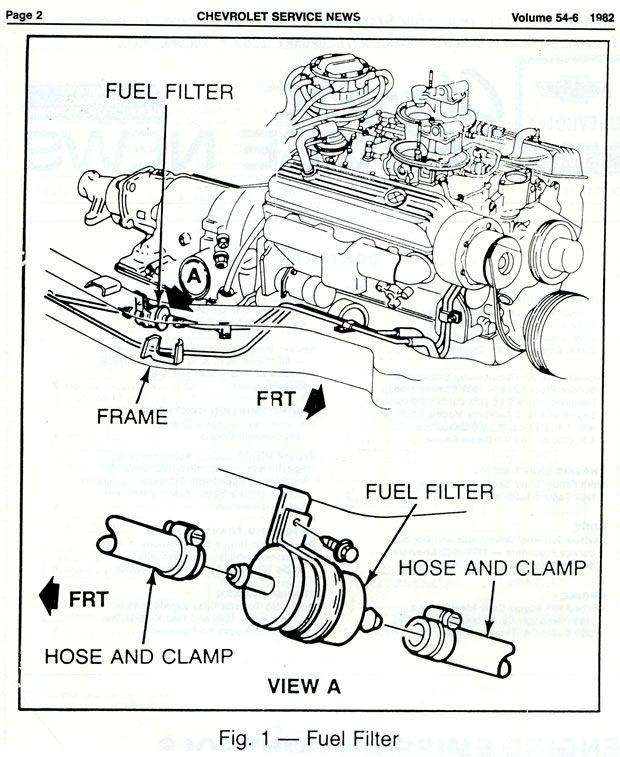 how to install a fuel pressure gauge in a crossfire engine - corvetteforum  - chevrolet corvette forum discussion