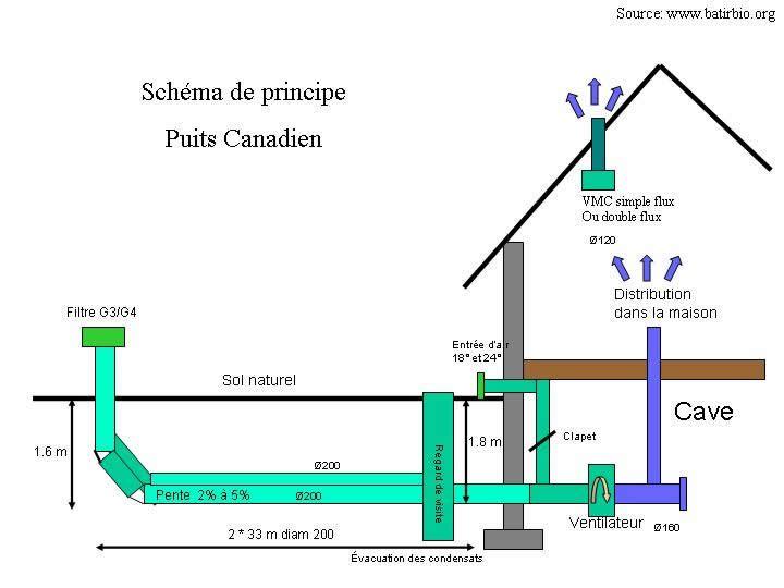Pin De Chiqui Larrea En Climatizacion Arquitectura Sostenible Arquitectura Sustentable Casas Sostenibles