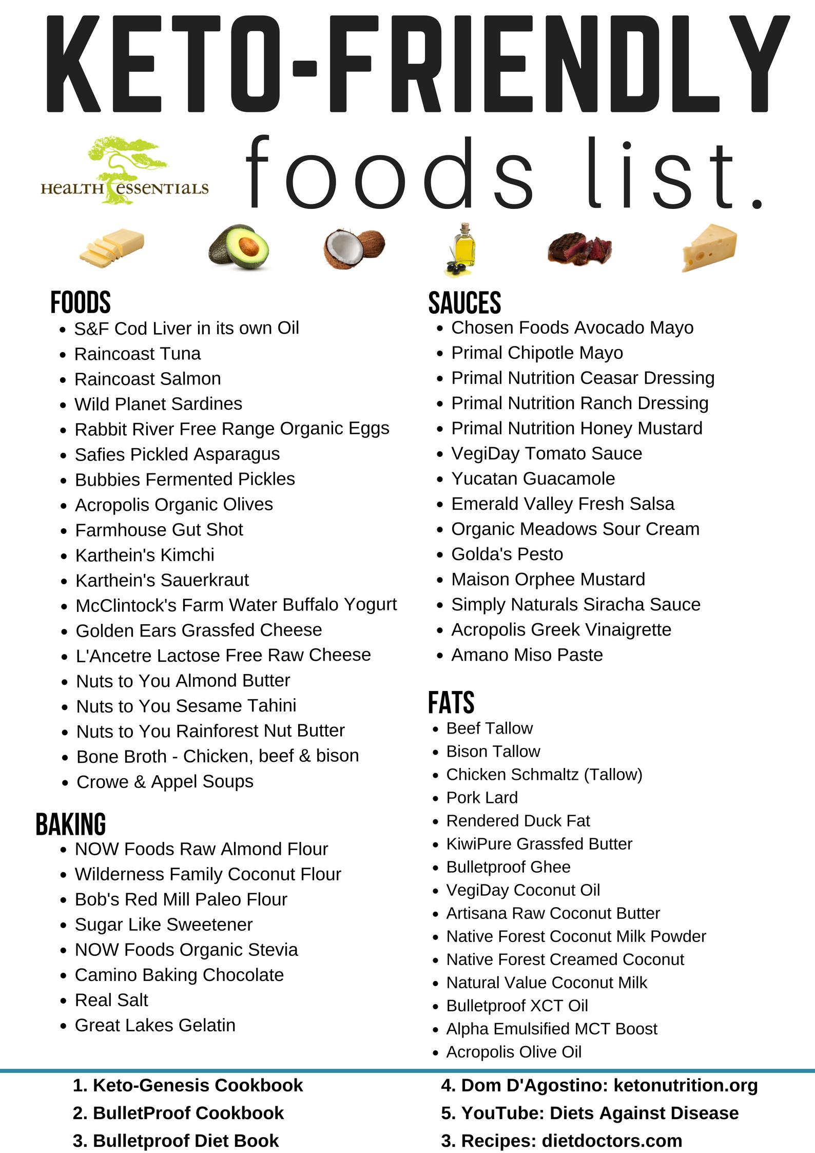 4 Easy Keto Diet Tips For Beginners Ketogenic food list