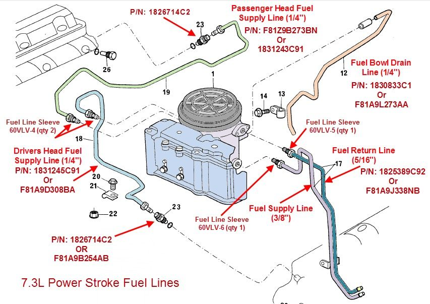 Pin By Marcus Rayford On Cars Ford Truck Fuel Delivery Ford Powerstroke
