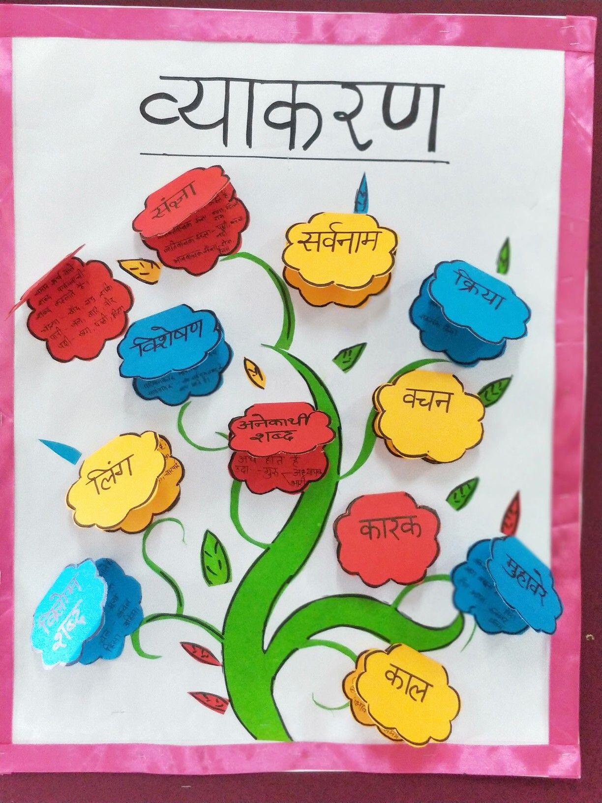 Hindi Vyakaran Chart Hindi Poems For Kids Hindi Language Learning Hindi Worksheets [ 1632 x 1224 Pixel ]