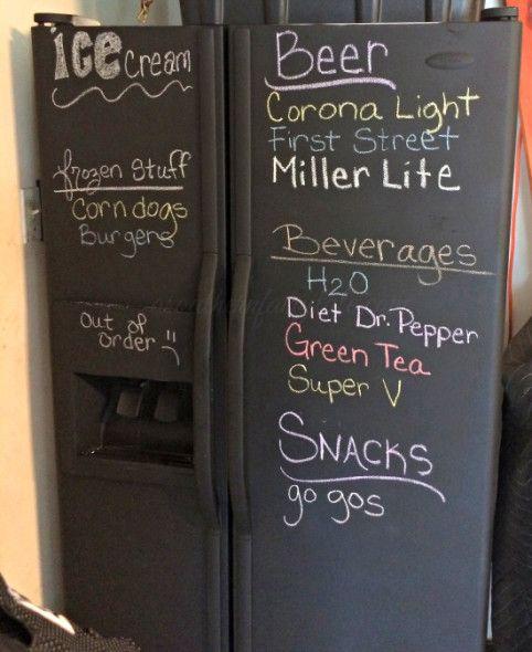Easy Diy Chalkboard Paint Refrigerator Tutorial Paint Refrigerator Chalkboard Paint Refrigerator Diy Chalkboard Paint