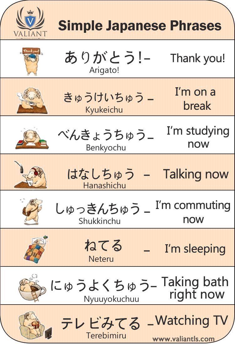 Simple Japanese phrases Japonština