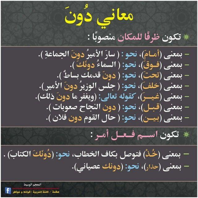 معاني كلمة د ون Learning Arabic Learn Arabic Language Learn English Words
