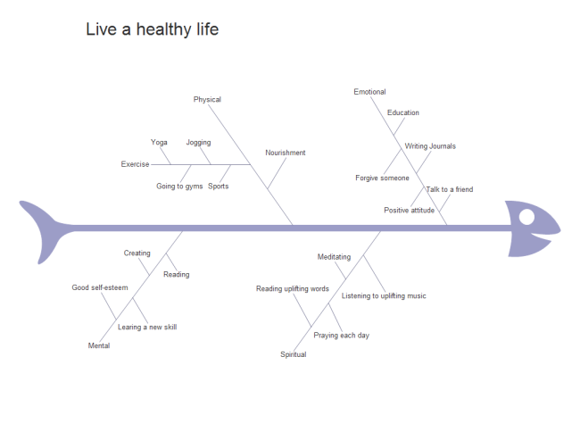 Healthy Life Fishbone  Health    Template