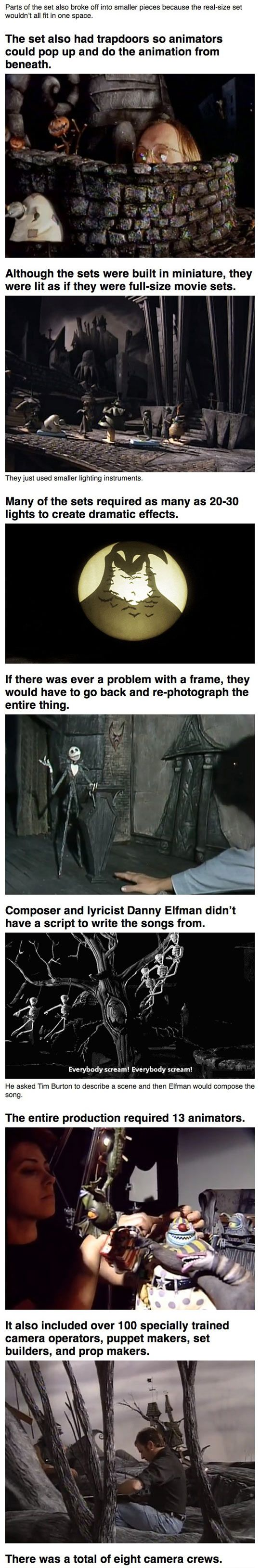 Facts you didn\'t know about The Nightmare Before Christmas ...
