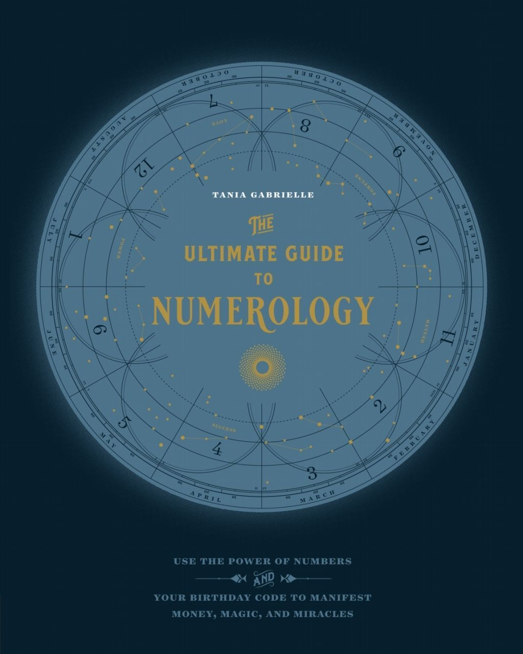Pin on Numerology Facts