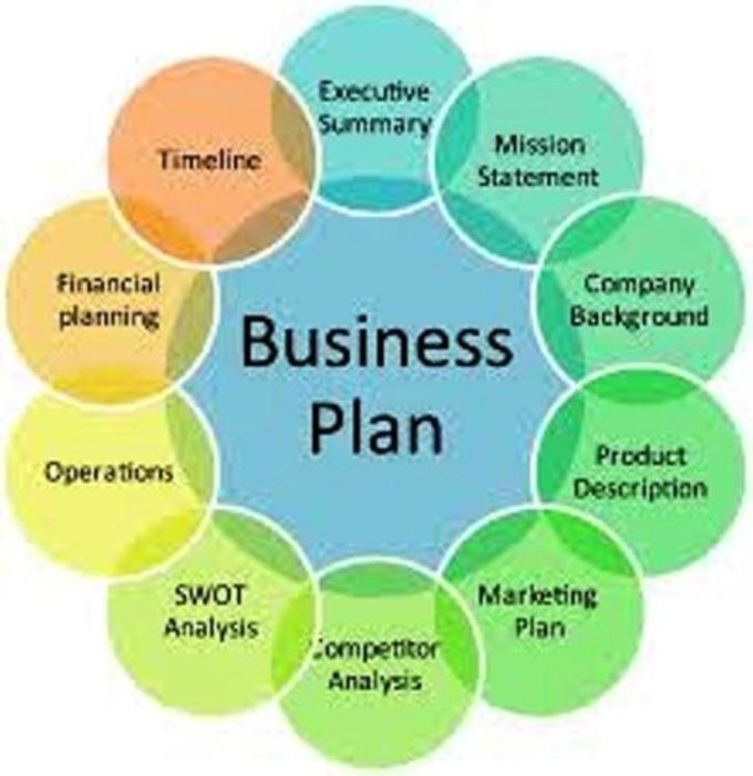 Write Business Plans And Marketing Research  Business Planning And