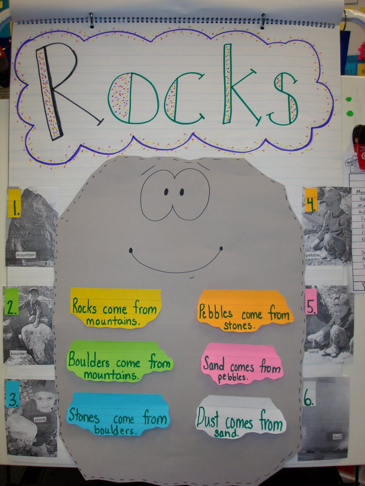 A Cute Way To Show The Different Types Of Rocks From