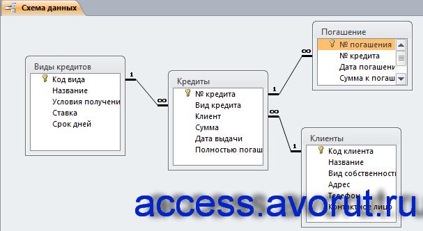 схема выдачи кредита срочный кредит без справок bez-otkaza-srazu.ru