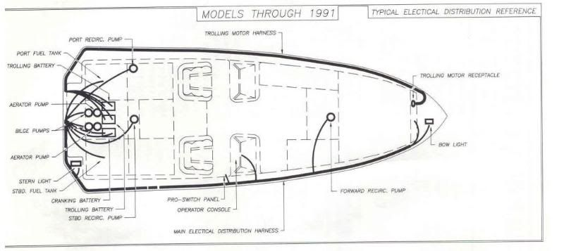 File: Boat Aerator Wiring Diagram