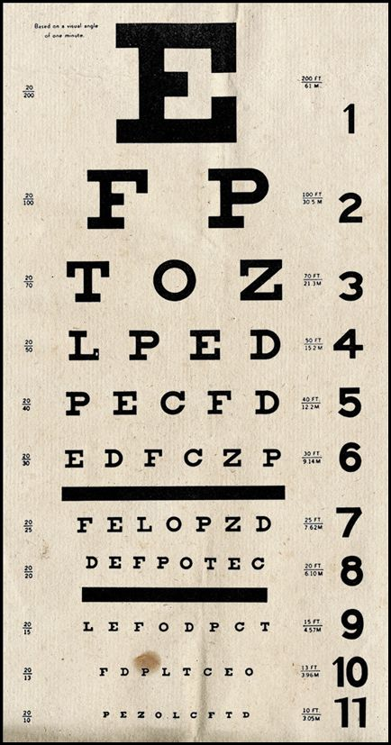Vintage Eye Chart Im At The Eye Doctor I Got Those Drops And I