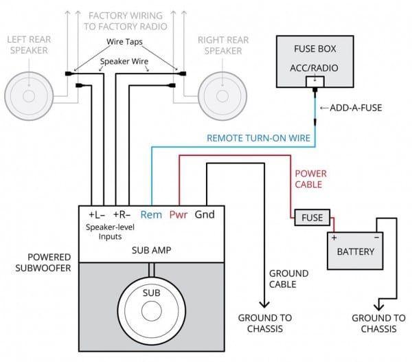 powered subwoofer wiring diagram diagram car amplifier Car Sub Wiring-Diagram
