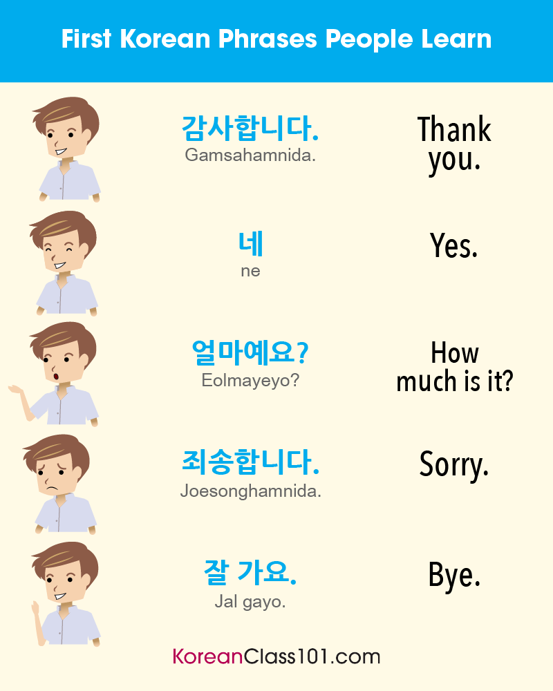 🗨💬 What are the First Korean Phrases people learn PS Learn ...