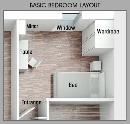 Amazing Tips for a Wonderful Feng Shui Bedroom Layout in ...