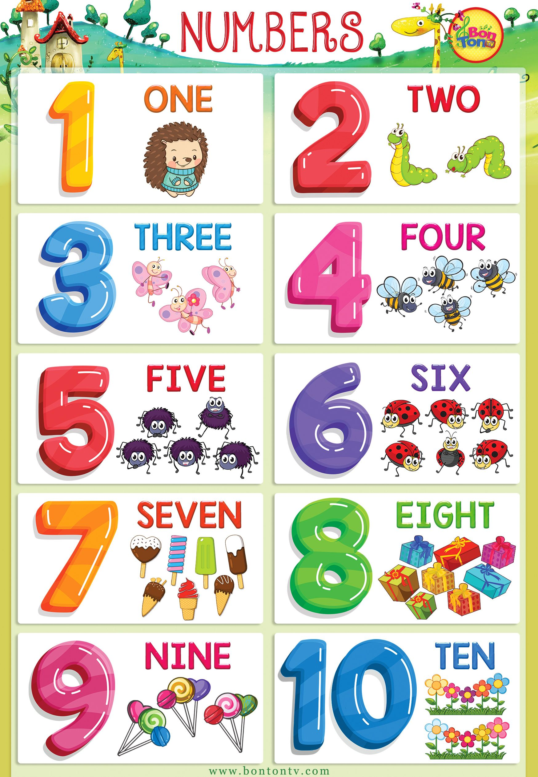 picture regarding Printable Numbers 1-10 identified as Figures Poster - Quantities 1-10 for small children - math - printable