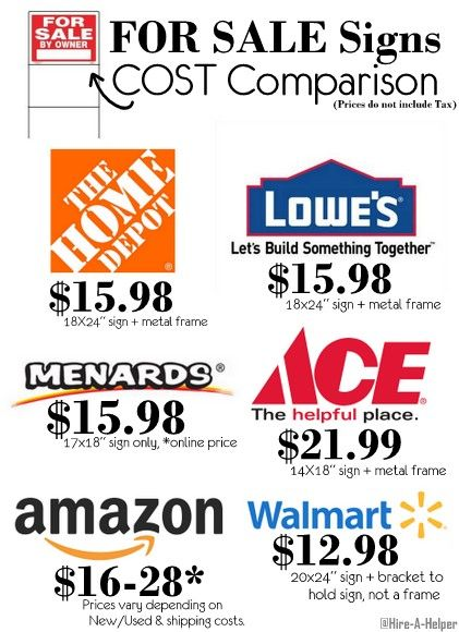 How Much Do For Sale Signs Cost Diy Playbook Compares