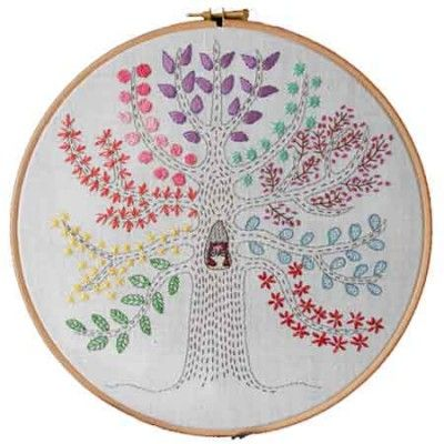 Sampler Tree Embroidery Pattern Download Embroidery Pinterest