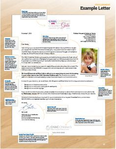 Donation Form Templates Classy Auction Procurement Packet  Download Free Customizable Templates .