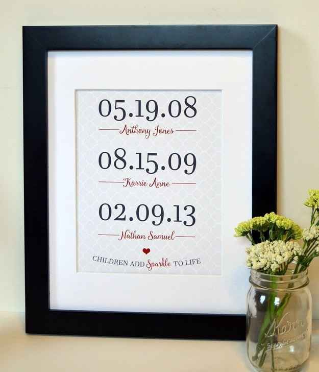 This Personalized Print Featuring All Of The Kids Birth Dates