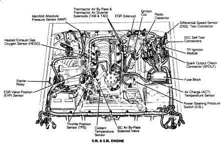 1989 f250 engine diagram 1989 f250 fuse diagram #1