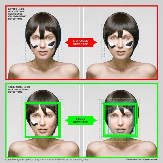 Identifying tribes + facial recognition