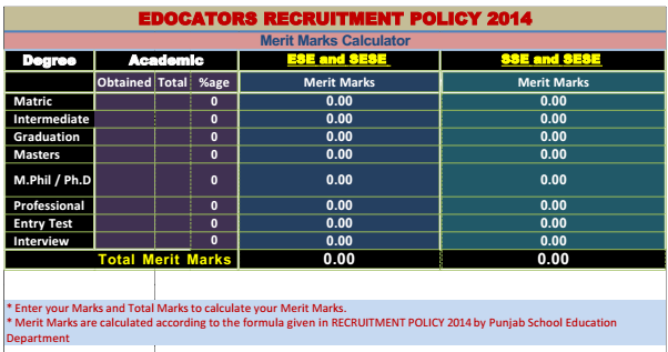 Merit Calculator for NTS in Excel | Jobs | Calculator