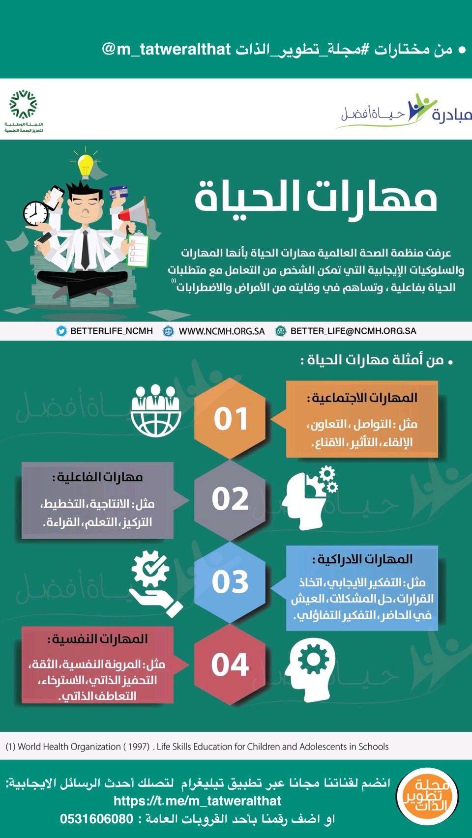 Pin By Sana Azhary On تطوير الذات Study Skills Better Life Arabic Quotes