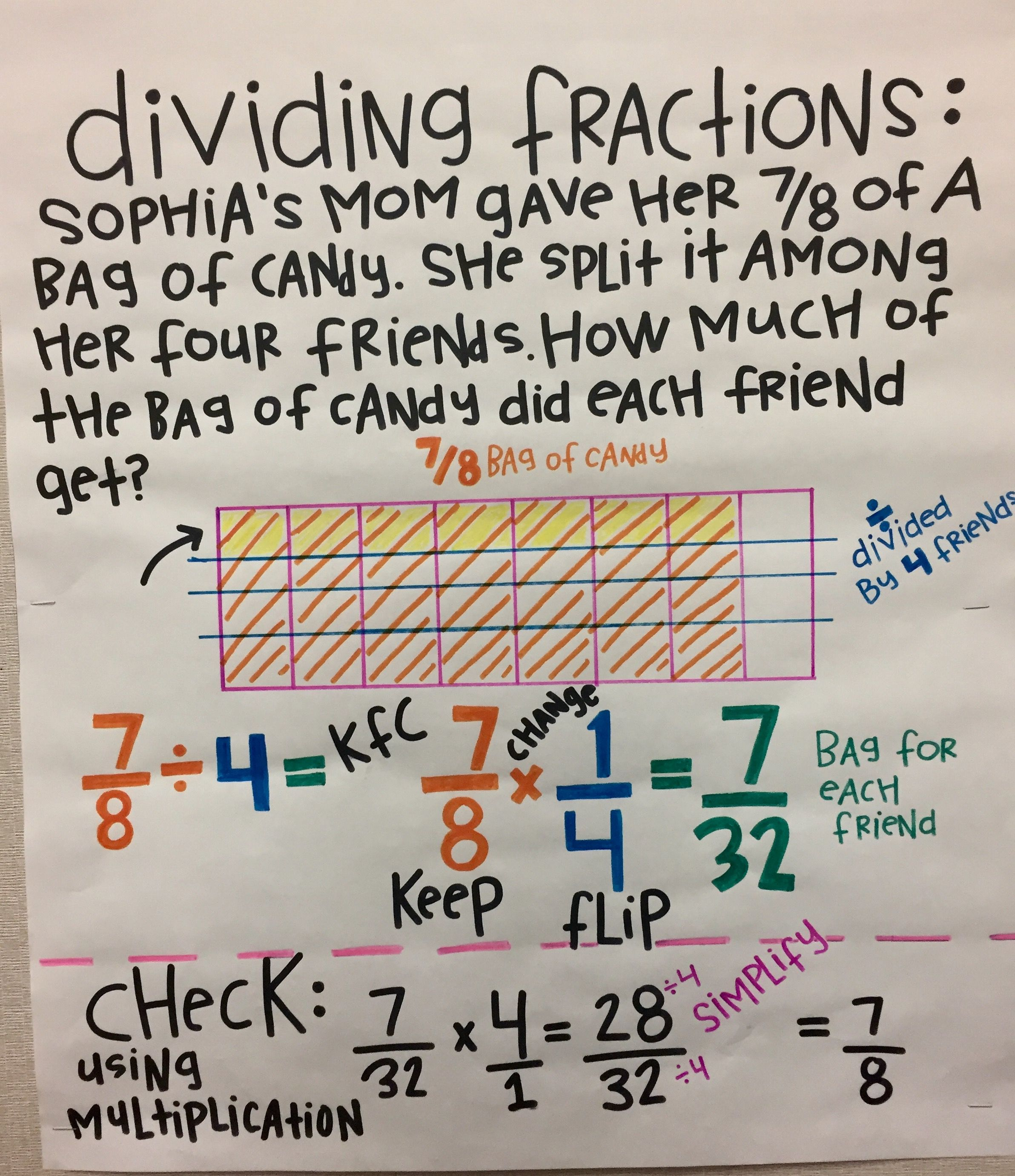 Dividing Fractions Word Problem Fifth Grade Common Core Anchor Chart With Keep Flip Change And Tape Diag Fraction Word Problems Word Problems Fifth Grade Math