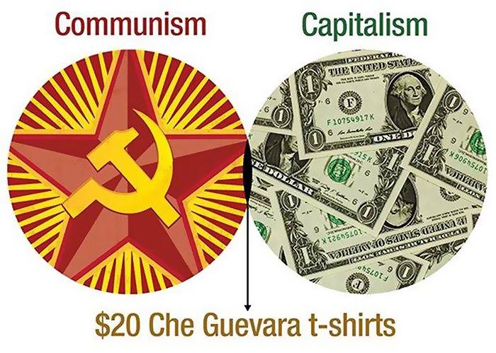 Communism Capitalism Venn Diagram Education Pinterest
