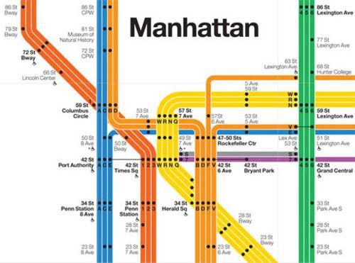 Columbus Circle Subway Map.Massimo Vignelli Nyc Subway Map 1970s Nyc Pinterest Subway