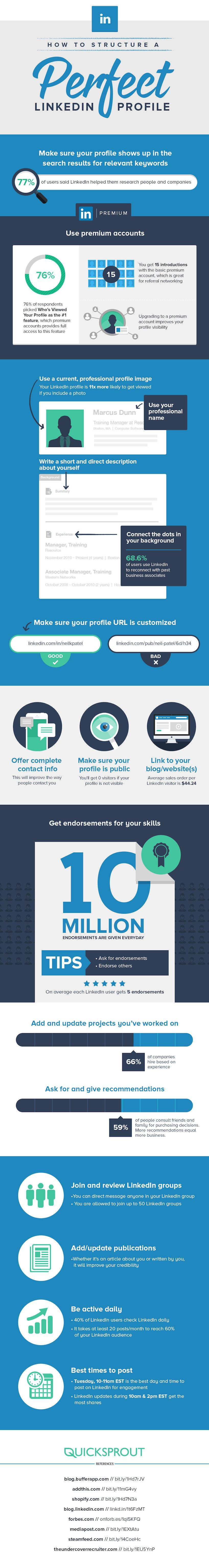 How To Structure A Perfect Linkedin Profile Infographic Social Media Infographic Linkedin Profile Linkedin Tips