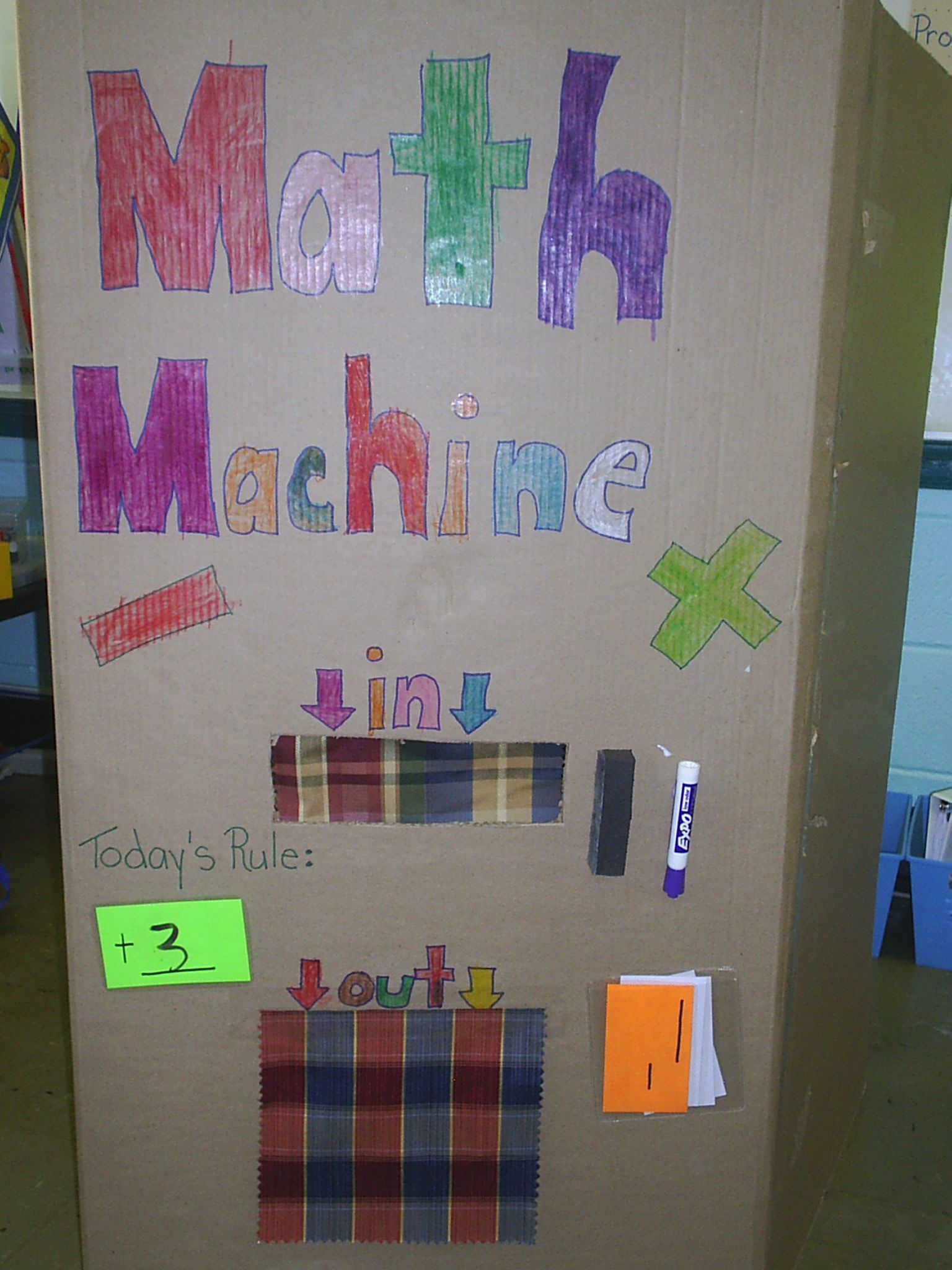 Input Output Math Machine Students Name The Rule And